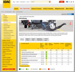 ADAC-MotJeans